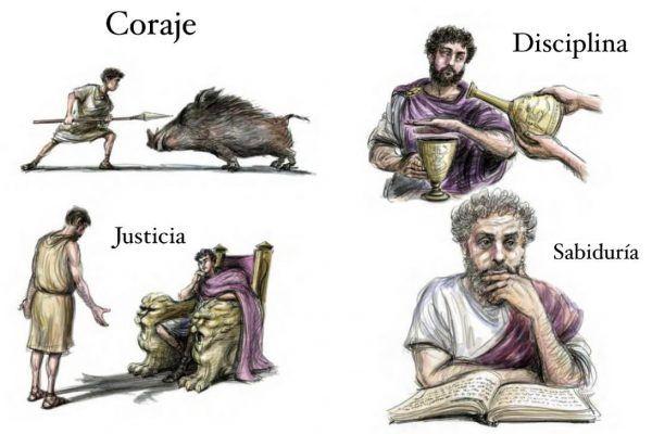 4 virtudes
