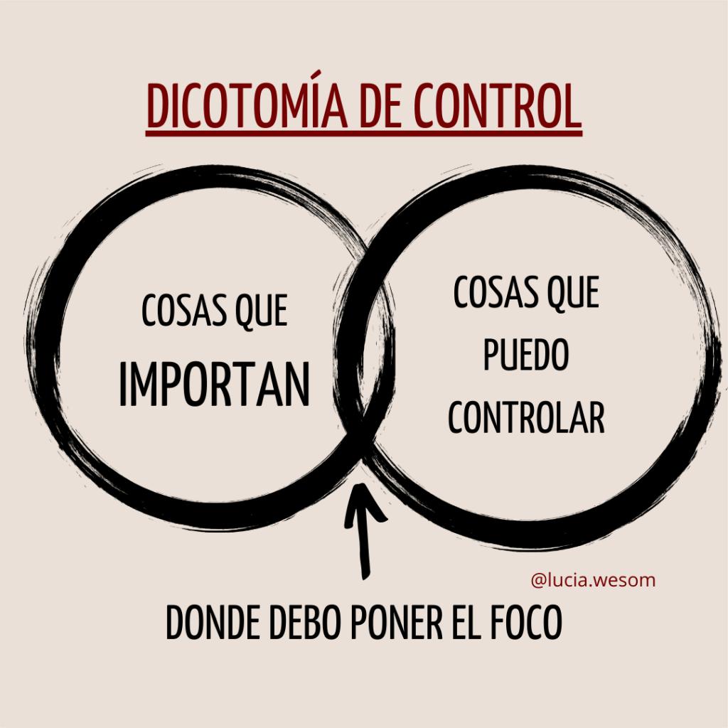 Representación de la dicotomía del control, una de las relaciones del estoicismo con el psicoanálisis.