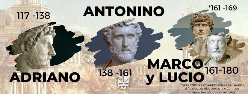 Línea sucesoria del emperador Marco Aurelio, desde Adriano
